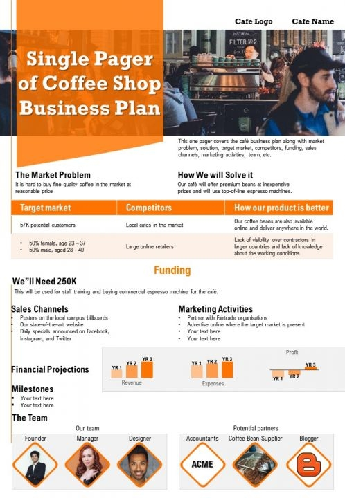 single pager of coffee shop business plan presentation