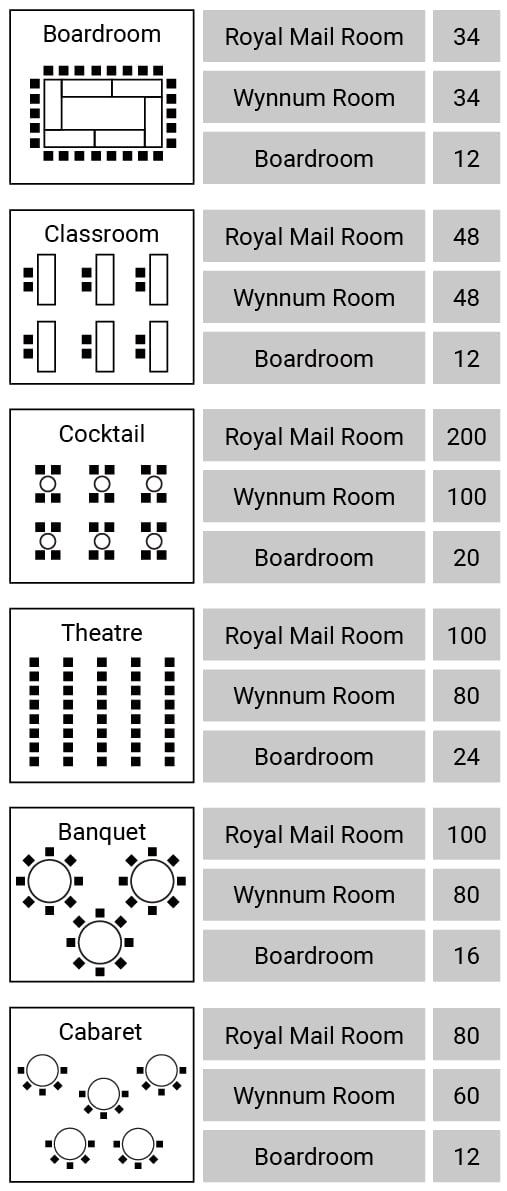 Tingalpa Hotel Function Room Configurations