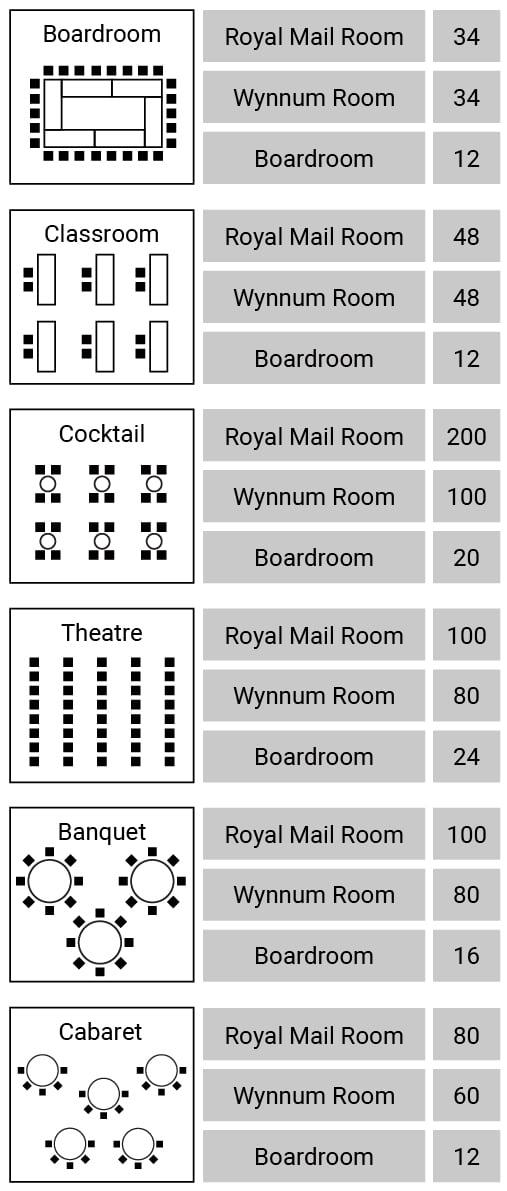 Tingalpa Hotel Function Room Configurations