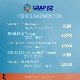 Men's Badminton Scoreboard2