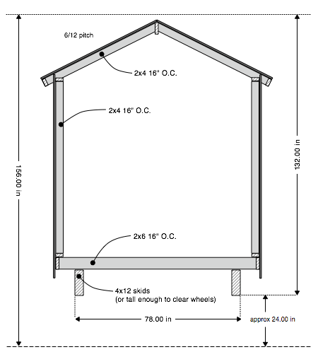 Tiny Simple House Plans