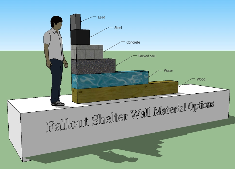 How to design a nuclear fallout shelter How to design a house