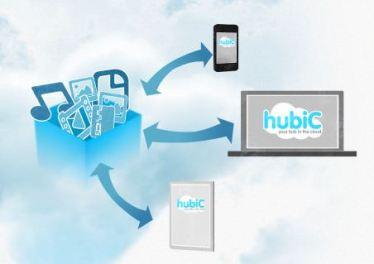 hubic 02