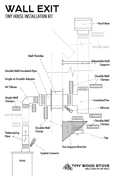 Tiny House Wall Exit Kit Parts Diagram