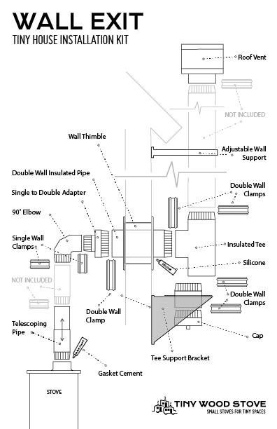 Tiny House Wall Exit Kit Parts Diagram