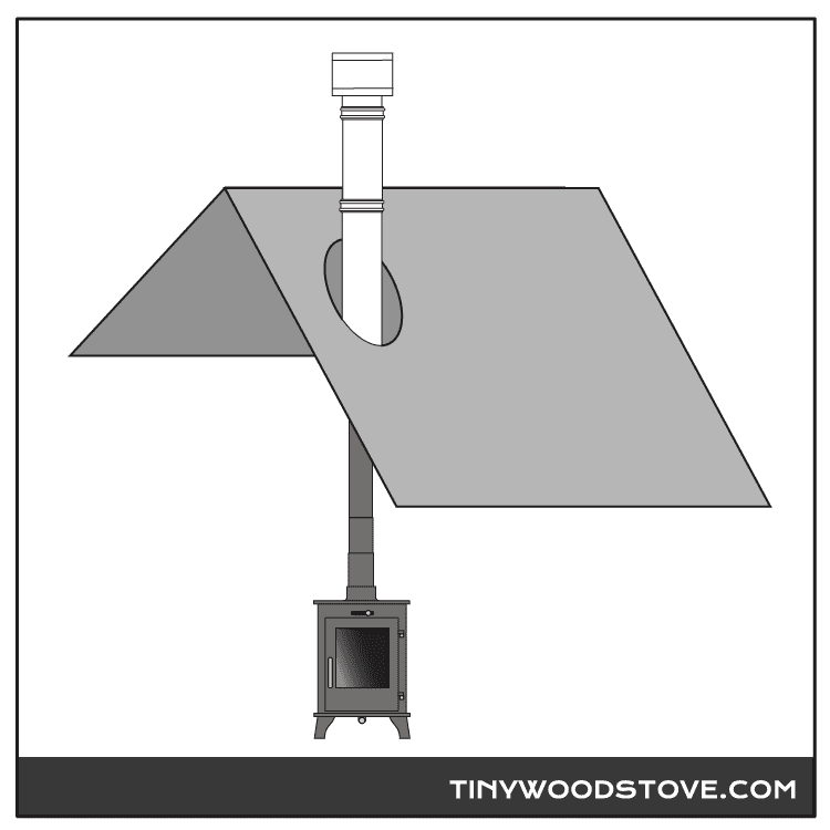Roof Install Instructions Drawings-08