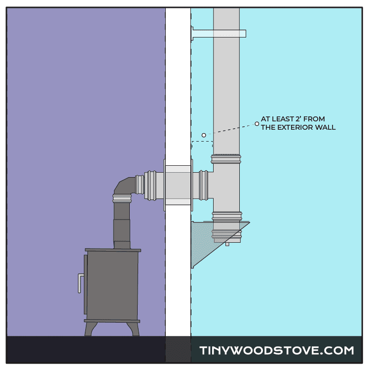 Wall Install Instructions Drawings-11