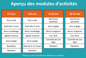 Modules de stages enfant Tip-Top