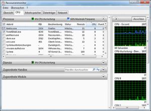 Ressourcenmonitor von Windows 7 mit CPU-Übersicht