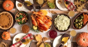 Why Thanksgiving Is So Late This Year