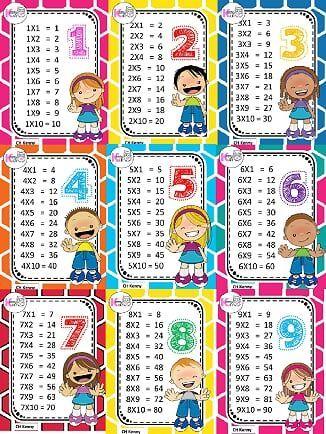 tablas de multiplicar a color
