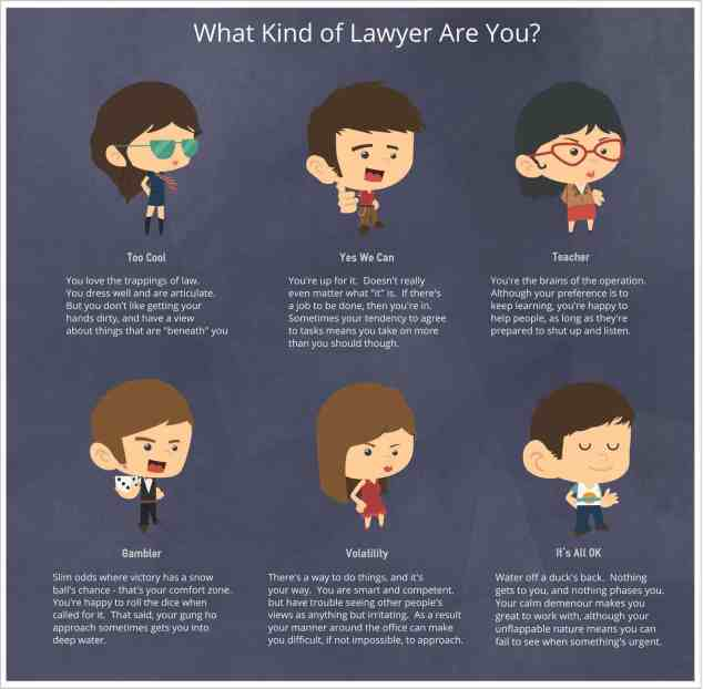 What Type Of Lawyer Are You The 6 Types Of Lawyers