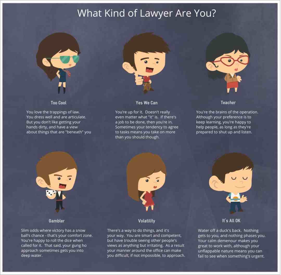Which Of These Types Of Lawyer Are You