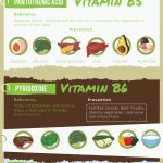 14 Potent Vitamins for Younger and Healthier Skin (Infographic)