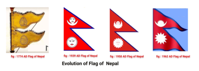 What is the Real Meaning of the National Flag of Nepal? Why Nepal's Flag is not Rectangular?