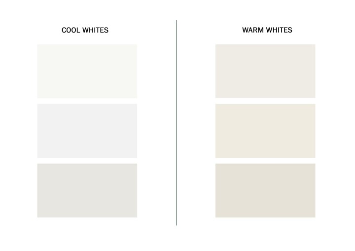 5 Tips on Selecting the Right Paint Colors for Your Home