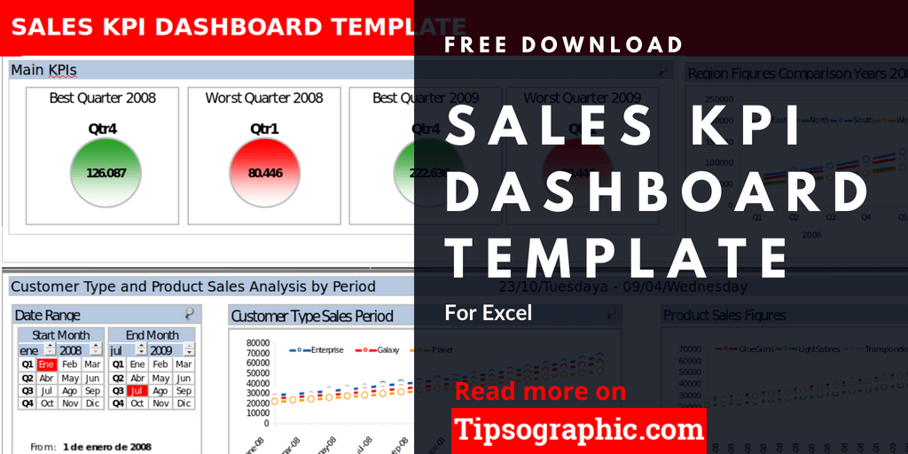 Sales Kpi Dashboard Template For Excel Free Download