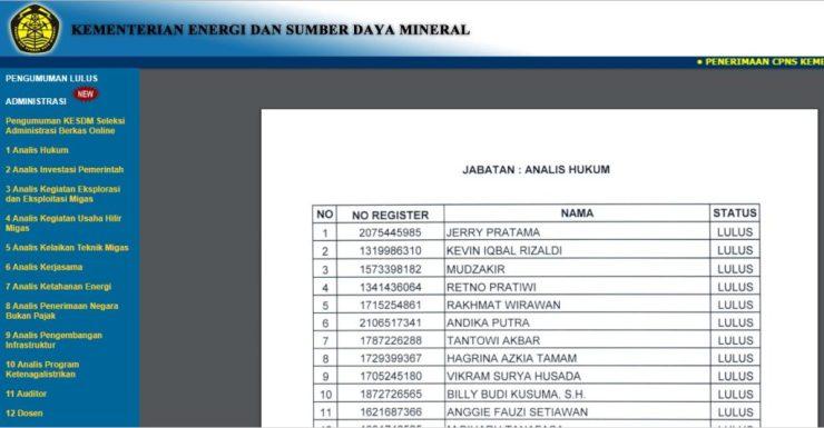 Daftar Nama Lulus Administrasi CPNS Kementerian ESDM 2017