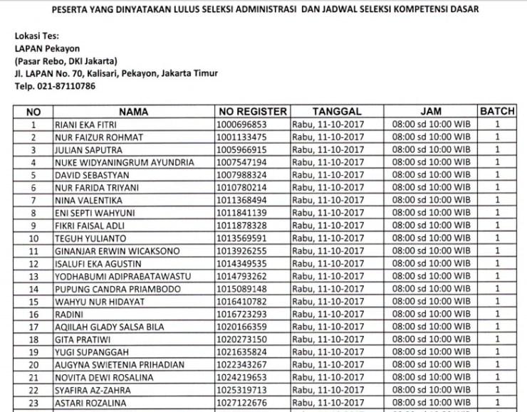 Daftar Nama Lulus Seleksi Administrasi CPNS LAPAN 2017