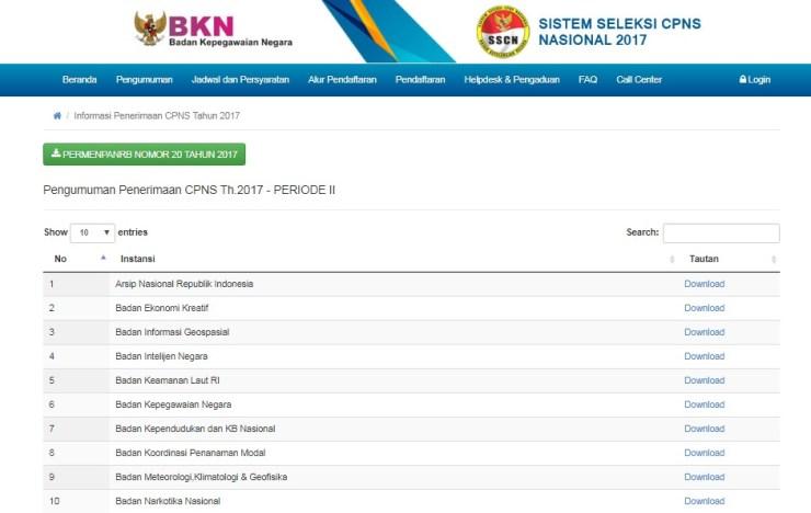 Download Informasi Penerimaan CPNS 2017 Periode 2 untuk 61 Instansi