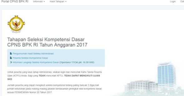 Pengumuman Hasil Tes CAT SKD Seleksi Kompetensi Dasar CPNS BPK 2017