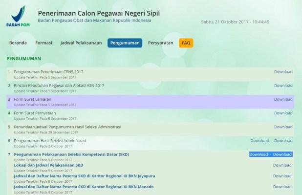 Pengumuman Hasil Tes CAT SKD Seleksi Kompetensi Dasar CPNS BPOM