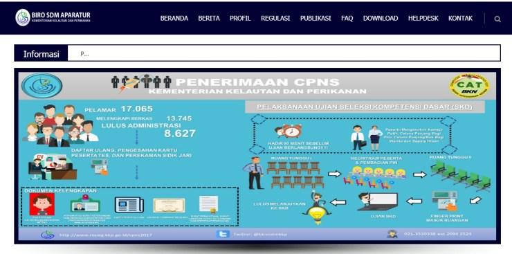 Pengumuman Hasil Tes CAT SKD Seleksi Kompetensi Dasar CPNS KKP