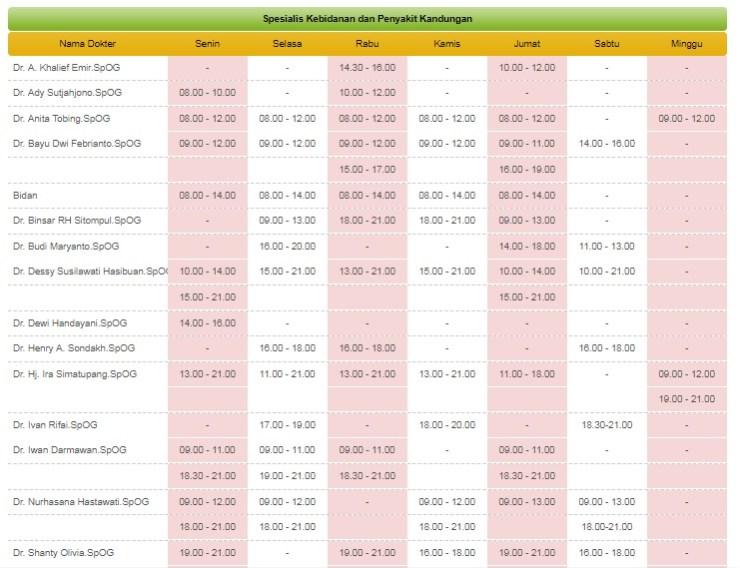 Daftar Alamat Jadwal Praktek Dokter Kandungan di Tangerang Banten dan Rumah sakit Bersalin di Kota Tangerang dan Tangerang Selatan lengkap dengan telepon
