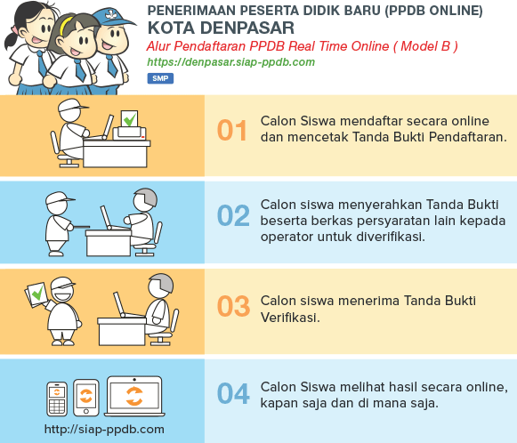 Pengumuman Hasil Seleksi PPDB Online SMP Denpasar Bali 2018/2019, Hasil PPDB Denpasar Bali 2018, Cara cek lihat memantau PPDB Denpasar