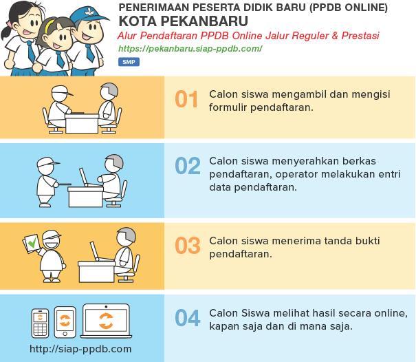 Pengumuman Hasil Seleksi PPDB Online SMP Pekanbaru Riau 2018/2019, Hasil PPDB Pekanbaru Riau 2018.
