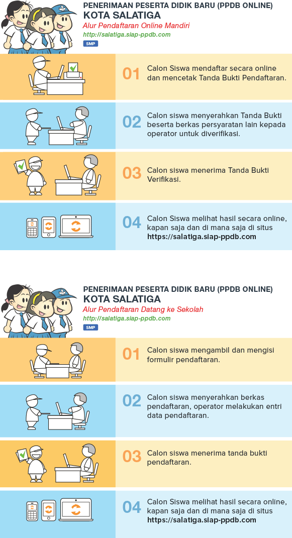 Pengumuman Hasil Seleksi PPDB Online SMP Salatiga Jateng 2018/2019, Hasil PPDB Salatiga Jateng 2018