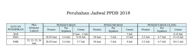 Pengumuman Hasil Seleksi PPDB SMA SMK Kota Mataram NTB