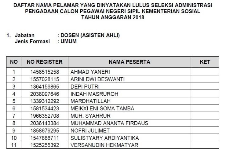 Pengumuman Hasil Seleksi Administrasi CPNS KEMENSOS 2018 Peserta Lulus SSCN.