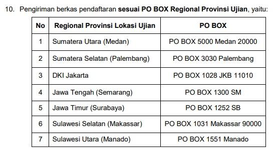 Alamat PO BOX Pengiriman Berkas Seleksi CPNS Kemenkes 2018 Lulusan SMA