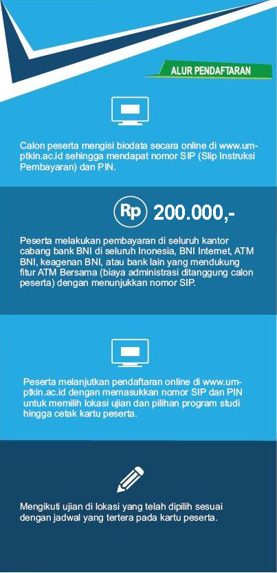 Pengumuman Hasil Seleksi SPAN PTKIN 2019 UIN Alauddin Makasar Nama Pendaftar Yang Lulus Tes Masuk.