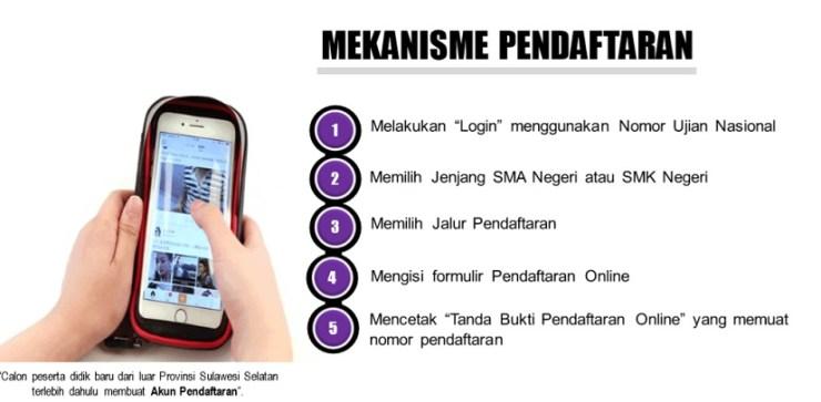 Jadwal dan Syarat pendaftaran PPDB SMA SMK Kab Bulukumba Sulsel 2019 Provinsi Sulawesi Selatan