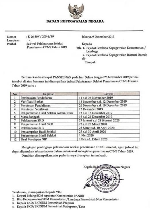 Cpns Kabupaten Magelang 2019 : kabupaten, magelang, Jadwal, Lokasi, Ujian, MAGELANG