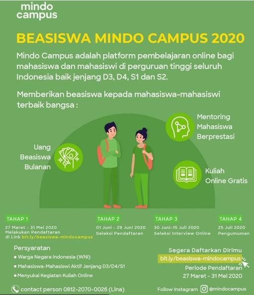 Pendaftaran Seleksi Beasiswa Mindo Campus 2020 2021