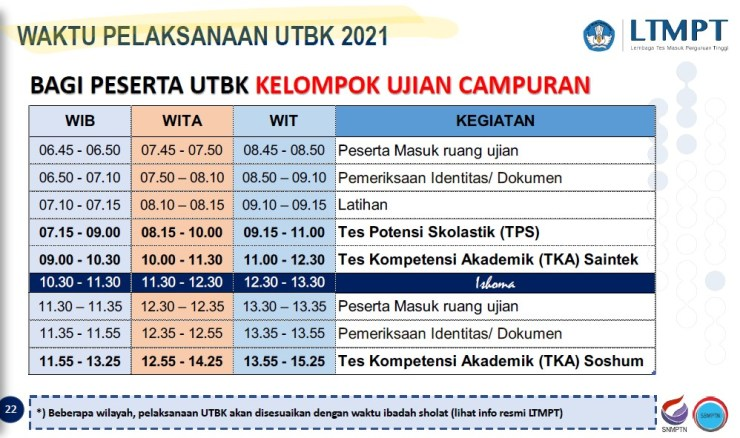 Jadwal UTBK 2021