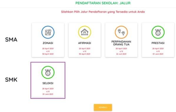 Seleksi Pendaftaran PPDB SMK Negeri Bukittinggi 2021 2022