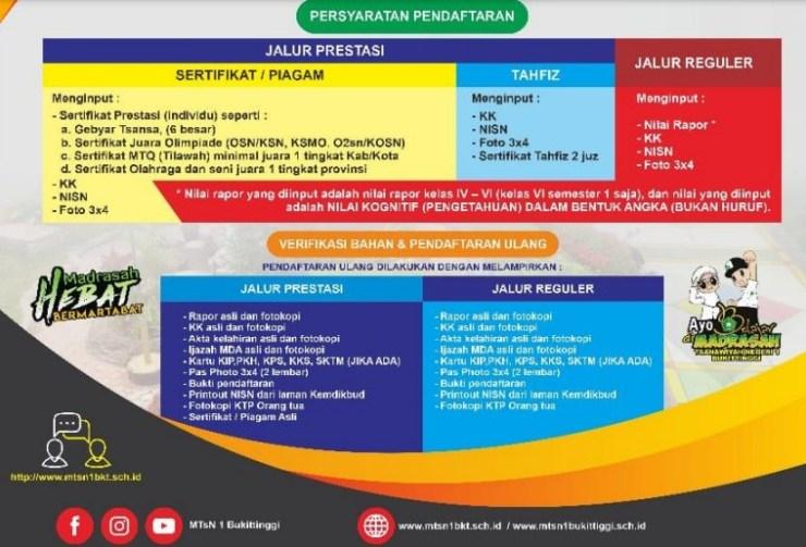 Seleksi Pendaftaran PPDB MTSN Bukittinggi 2021 2022