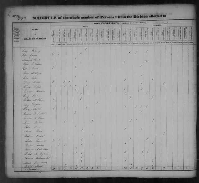 Page 25 Tipton County Census 1830