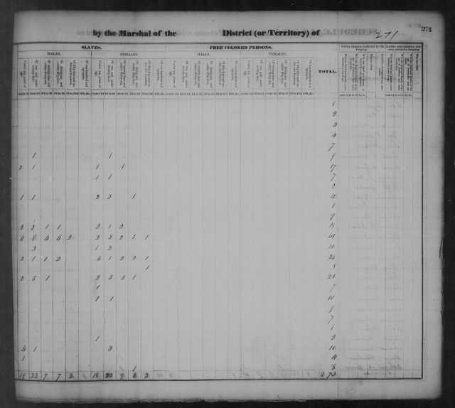 Page 6a Tipton County Census 1830