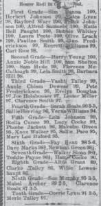 The Covington Leader January 21, 1898 – Honor Roll in