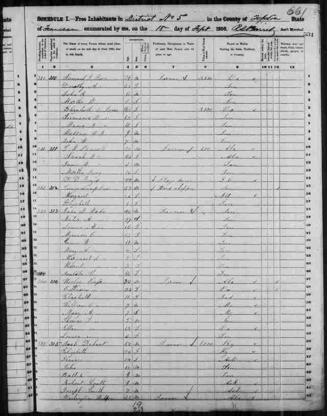 Image 1 1850 Census District 5 Tipton County Tennessee