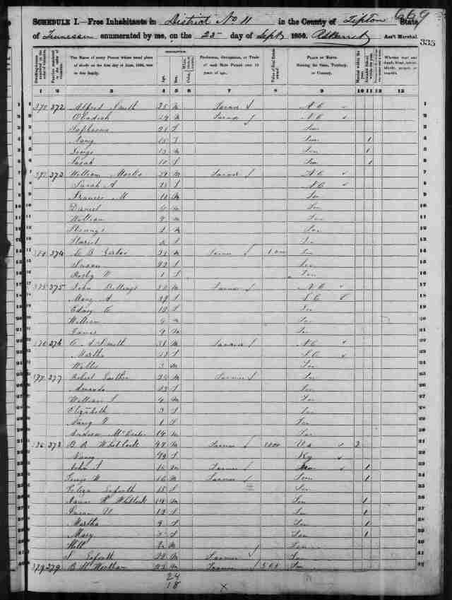 Image 3 1850 Census District 11 Tipton County Tennessee