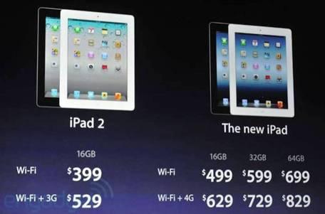 10.  Harga 10 Perbedaan Antara iPad 2 dan The iPad Baru 3