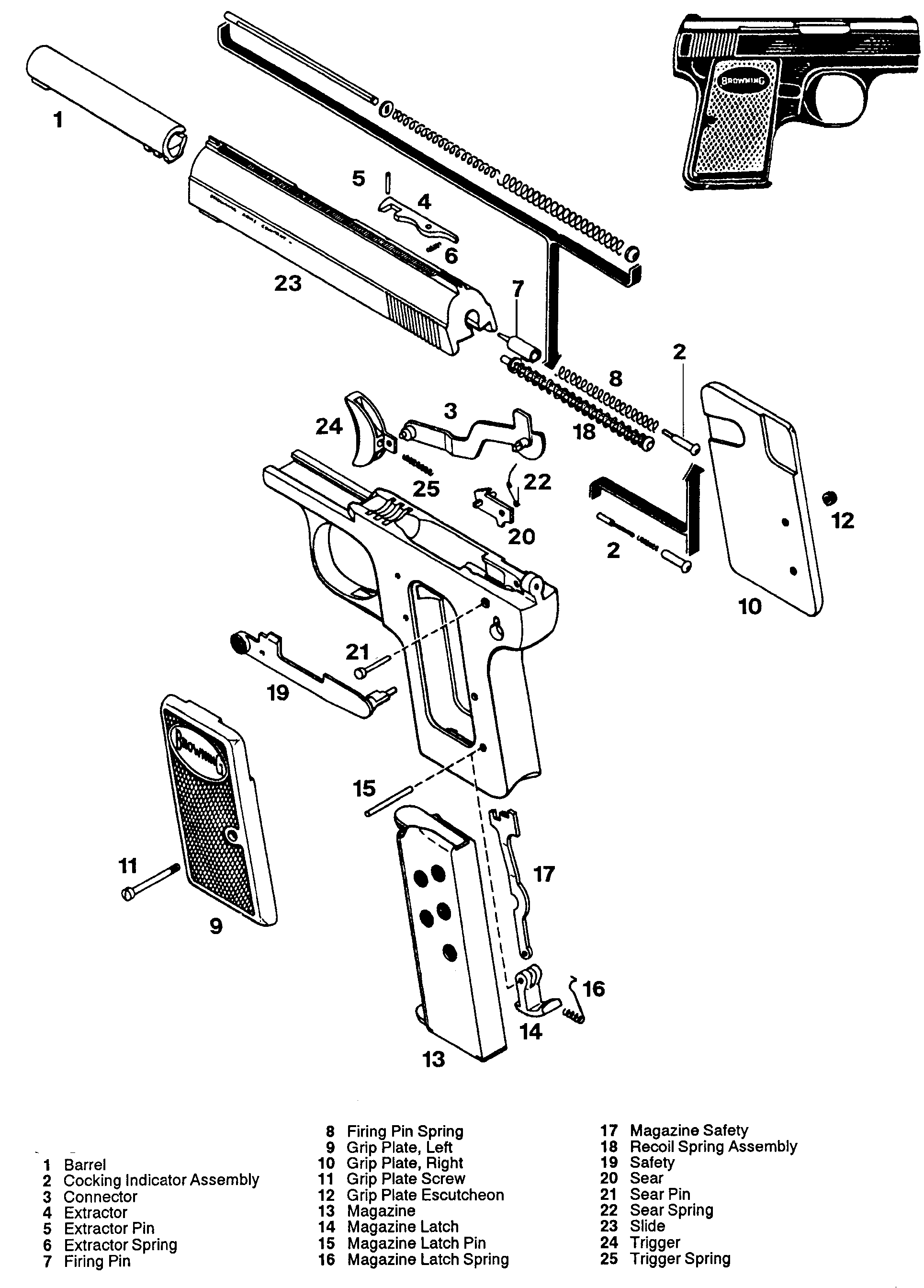 Pin Ar15 Exploded View By Gert