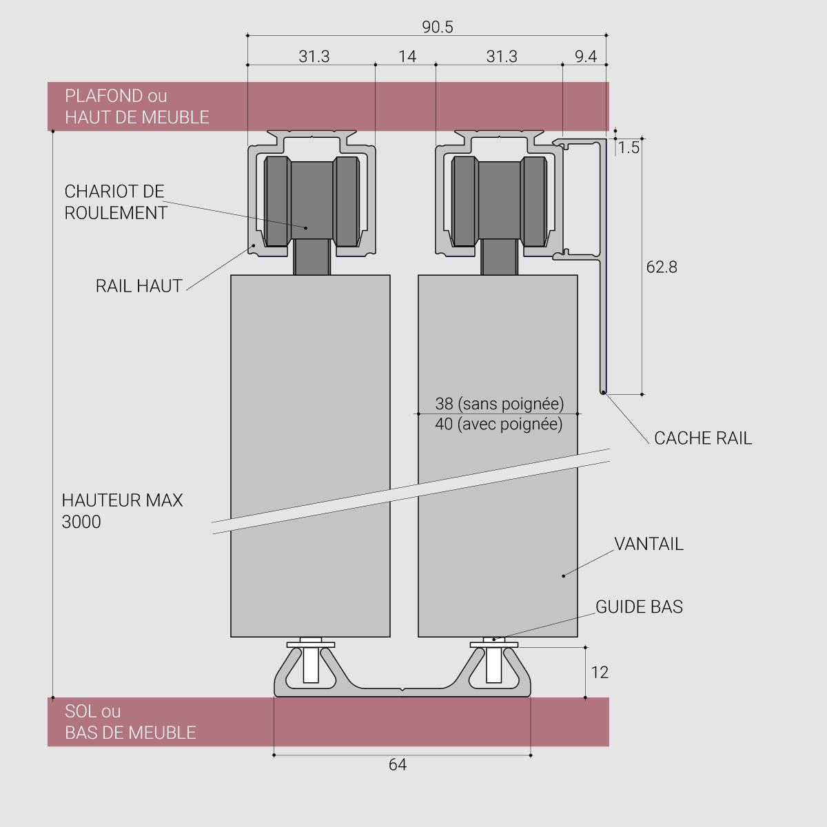 porte coulissante 4 vantaux pour