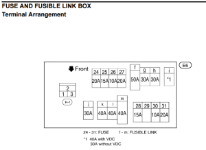 Frequently asked fuse locations  Nissan Titan Forum